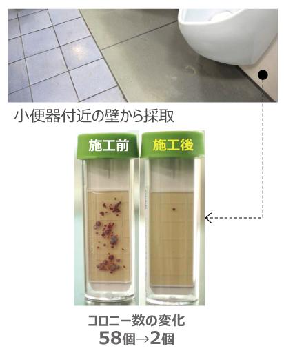 小便器抗菌性